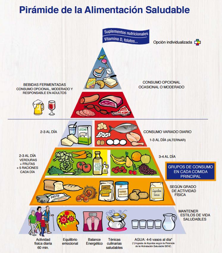 NUTRICION EN DEPORTES DE RESISTENCIA